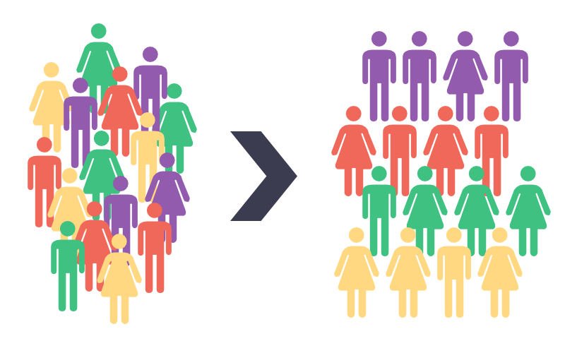 Improving Retention by Segmenting an Audience